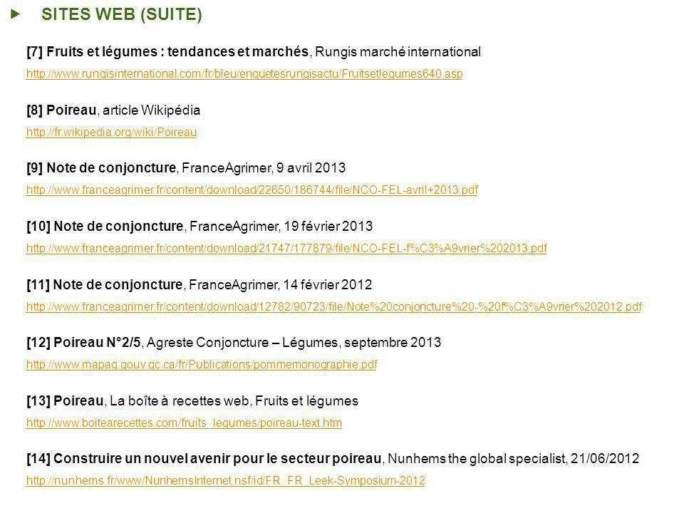 SITES WEB (SUITE) [7] Fruits et légumes : tendances et marchés, Rungis marché international.